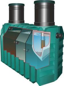 септик танк тула алексин заокский купить недорого недорогой септик дешево септики недорогие для дачи для дачного участка
